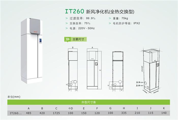 IT260新风净化剂(全热交换性)